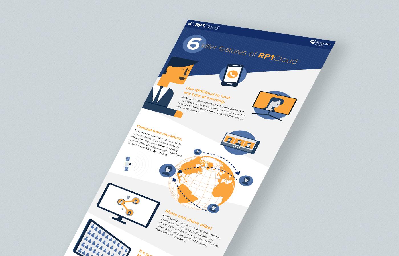 Infographic I designed for Polycom